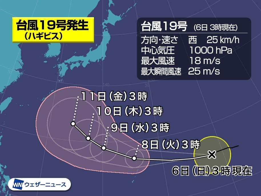 台風19号の誕生