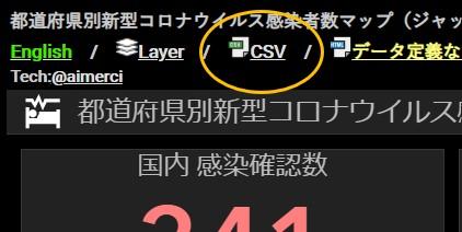 日本 感染者マップ クリックCSV