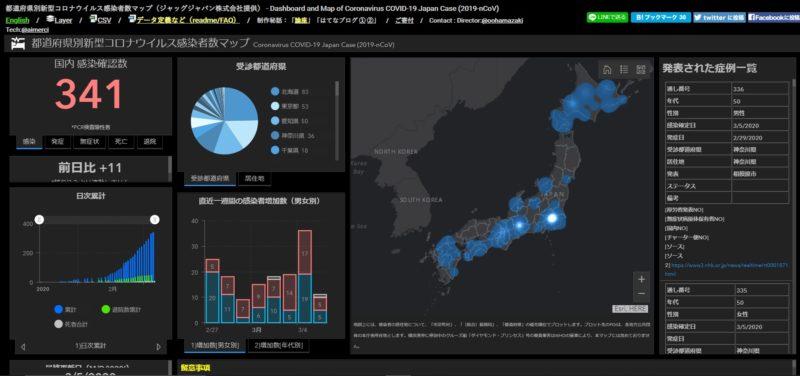 日本 感染者マップ