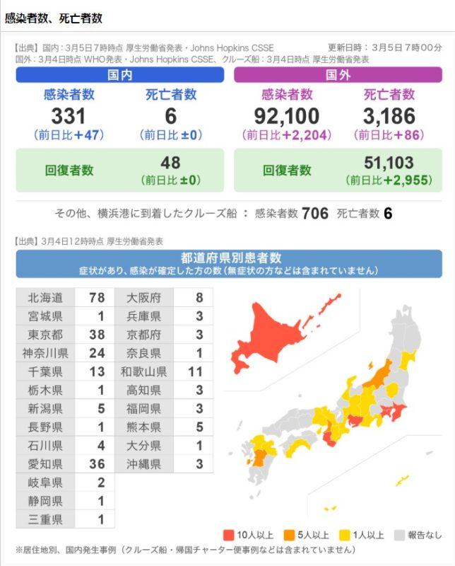 ヤフージャパン 日本 感染者マップ