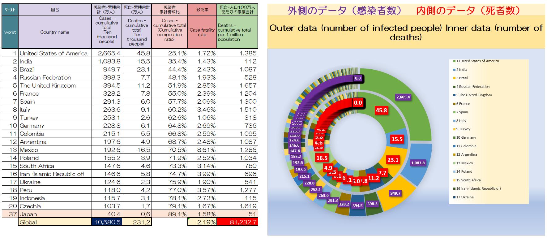 コロナ感染者グラフ_20210209